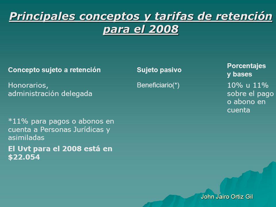 Principales conceptos y tarifas de retención para el 2008 Concepto sujeto a retenciónSujeto pasivo Porcentajes y bases Honorarios, administración dele