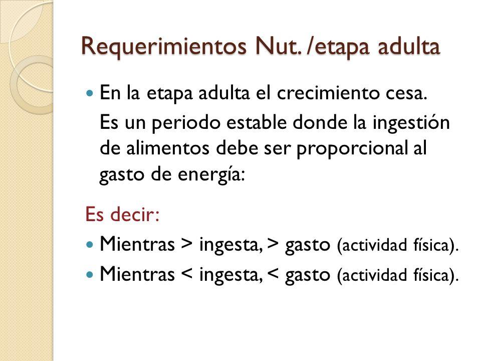Requerimientos Nut.