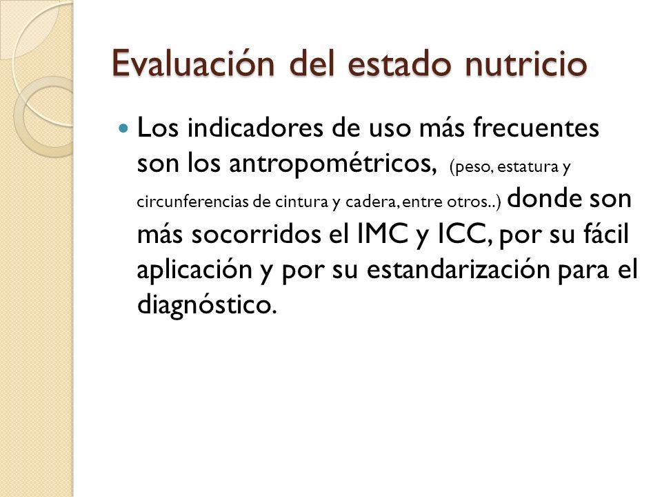 Evaluación del estado nutricio Es importante saber que el IMC No es indicador de la reserva de grasa.