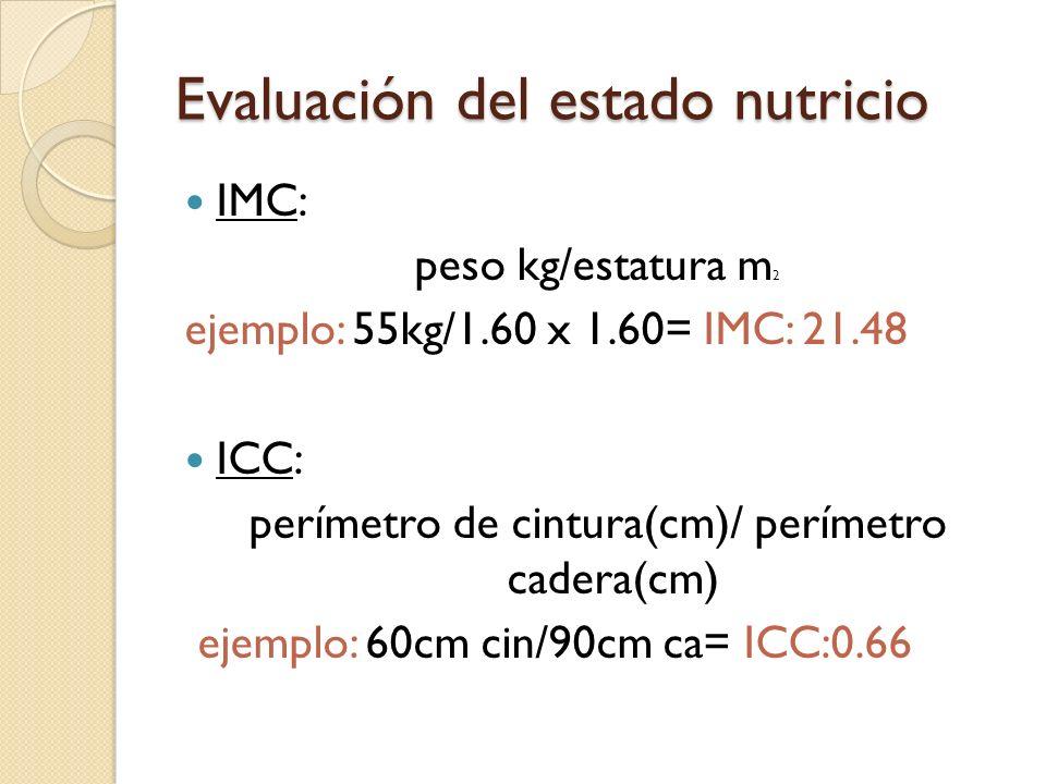 Clasificación de la obesidad y el sobrepeso mediante el IMC, el perímetro de la cintura y el riesgo asociado a enfermedad.