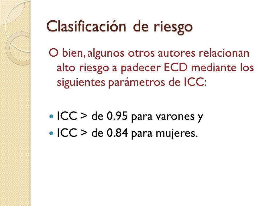 Clasificación de riesgo Otro indicador de riesgo asociado a enfermedad es el perímetro de cintura por sí solo.(Aplicado a adultos de todos los grupos étnicos).