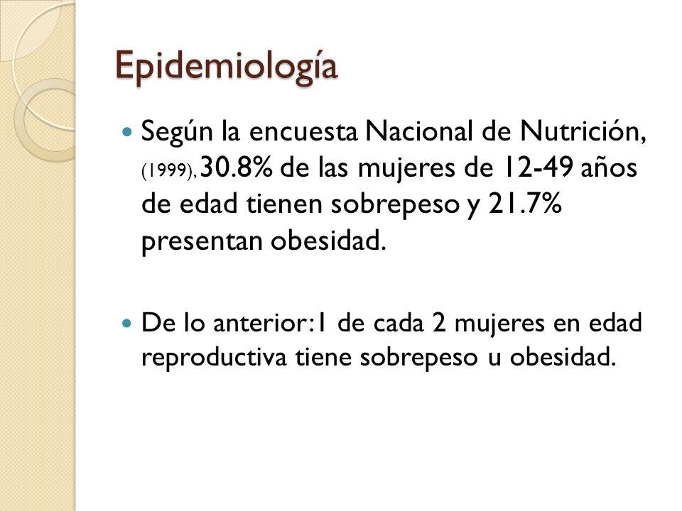 Epidemiología Según estudios, se sabe que en la población urbana de México los hombres tienen más prevalencia en sobrepeso, mientras que las mujeres presentan > prevalencia en obesidad.