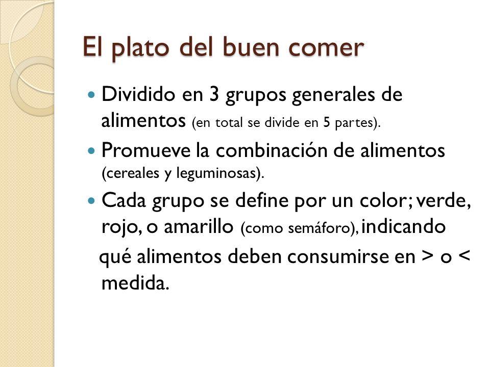 El plato del buen comer Las indicaciones de consumo no son en base a raciones sino en base a los términos de cantidad, de forma que son mejor aceptados por la población en promedio: -Suficientes.