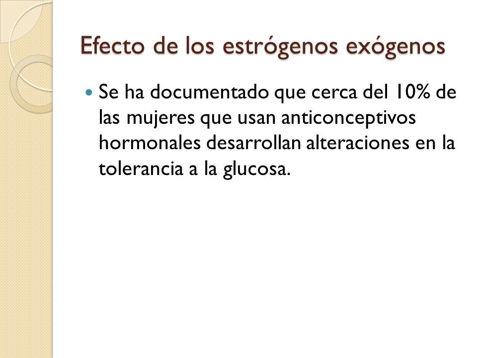 Efecto de los estrógenos exógenos Entre 5-10% de las usuarias de anticonceptivos hormonales presentan cambios psicoafectivos en los primeros 6 meses de la utilización de éstos medicamentos.