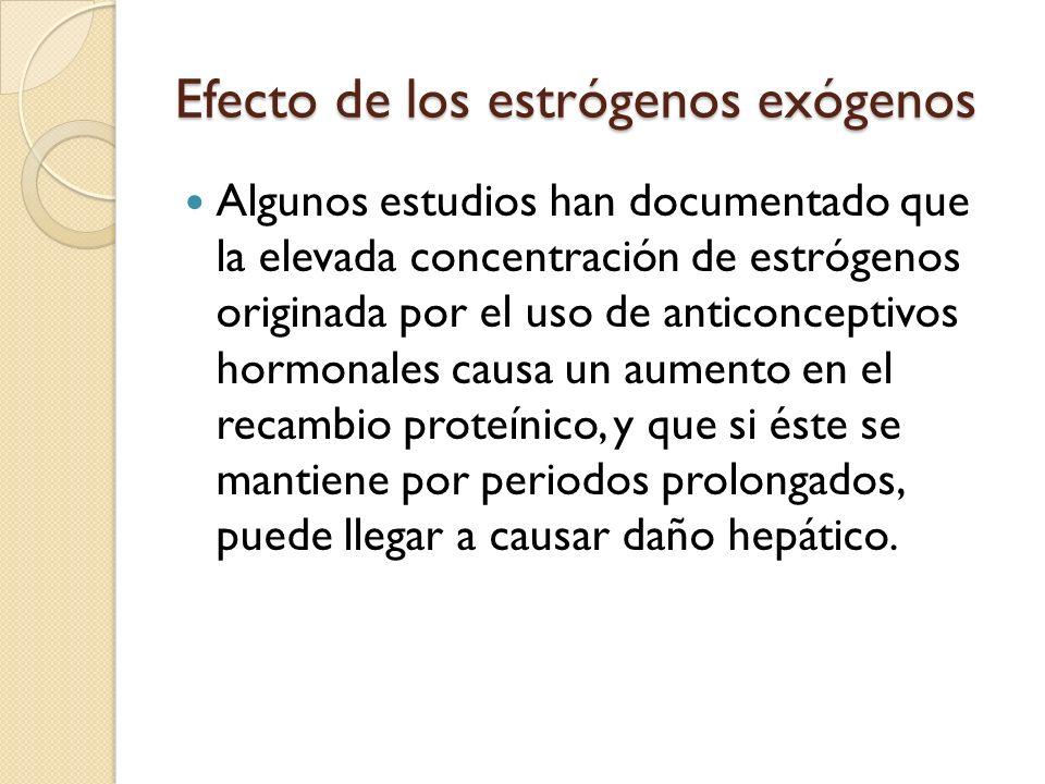 Efecto de los estrógenos exógenos Cuando la mujer tiene un Edo.