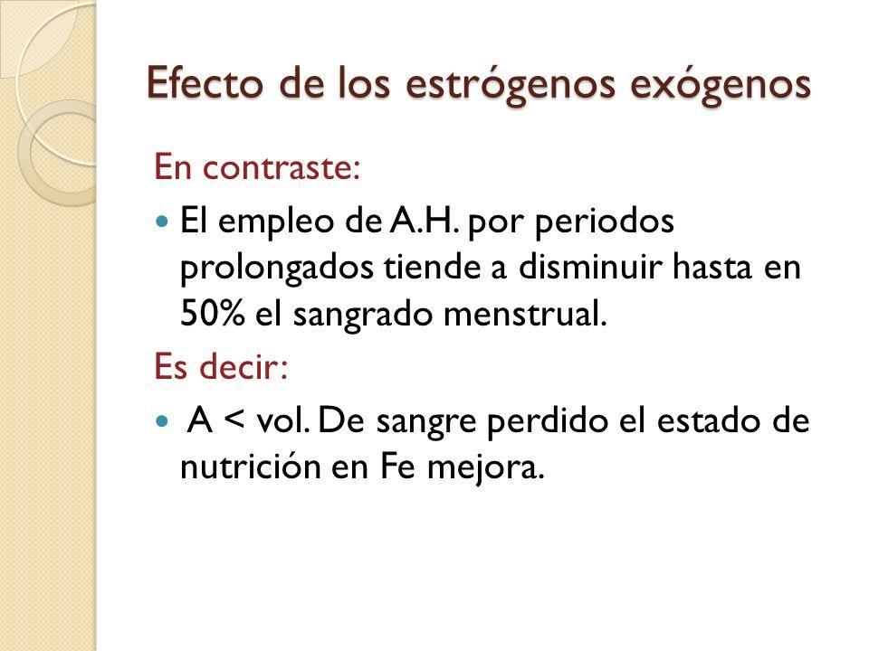 Efecto de los estrógenos exógenos Por el contrario, el uso de dispositivos intrauterinos para la regulación de la fecundidad puede incrementar hasta 50% la magnitud del sangrado menstrual, poniendo en riesgo de que se deteriore el estado de nutrición en hierro.
