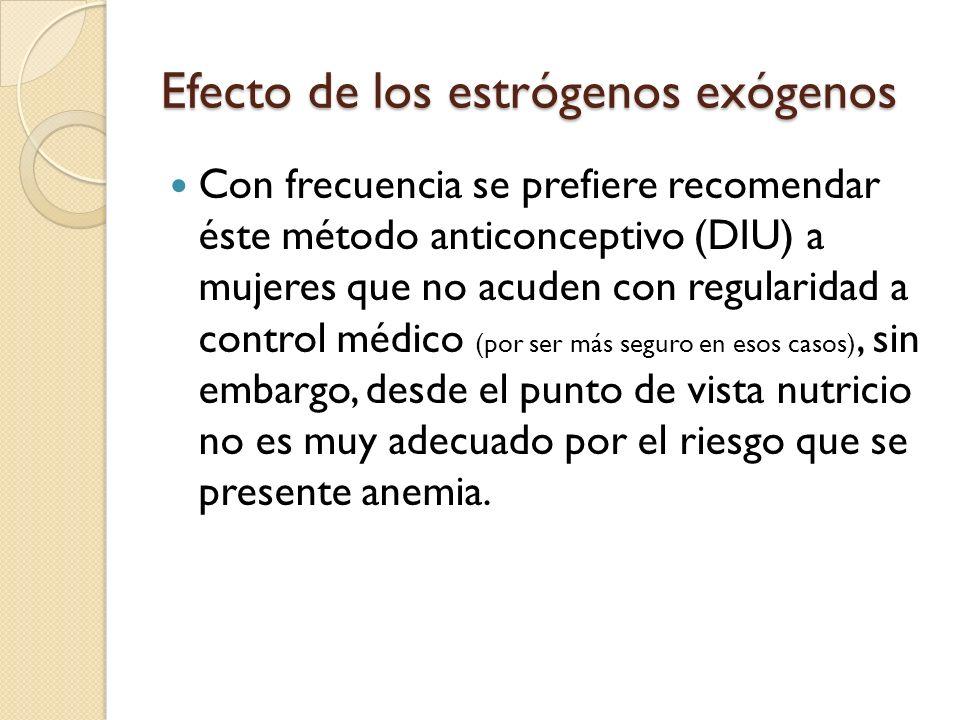 Efecto de los estrógenos exógenos Finalmente, por desgracia, los anticonceptivos hormonales son regularmente prescritos sin la valoración previa del estado de nutrición del paciente.