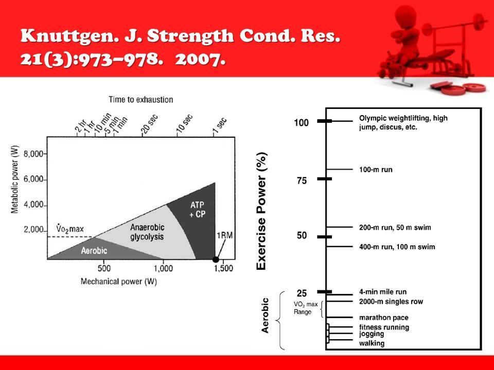 Knuttgen. J. Strength Cond. Res. 21(3):973–978. 2007.