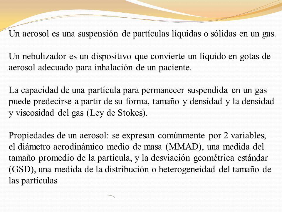 Probable lugar de depósito del aerosol en relación al tamaño de la partícula Tamaño de partícula (µm) Lugar de depósito en el tracto respiratorio > 5 Vías aéreas superiores/circuito del ventilador 2–6 Mucosa Traqueo/bronquial.