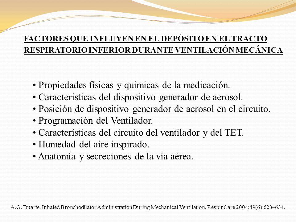 FACTORES QUE INFLUYEN EN EL DEPÓSITO EN EL TRACTO RESPIRATORIO INFERIOR DURANTE VENTILACIÓN MECÁNICA Propiedades físicas y químicas de la medicación.