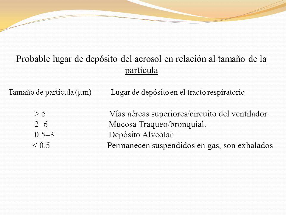 Probable lugar de depósito del aerosol en relación al tamaño de la partícula Tamaño de partícula (µm) Lugar de depósito en el tracto respiratorio > 5