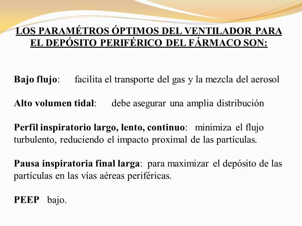 LOS PARAMÉTROS ÓPTIMOS DEL VENTILADOR PARA EL DEPÓSITO PERIFÉRICO DEL FÁRMACO SON: Bajo flujo: facilita el transporte del gas y la mezcla del aerosol