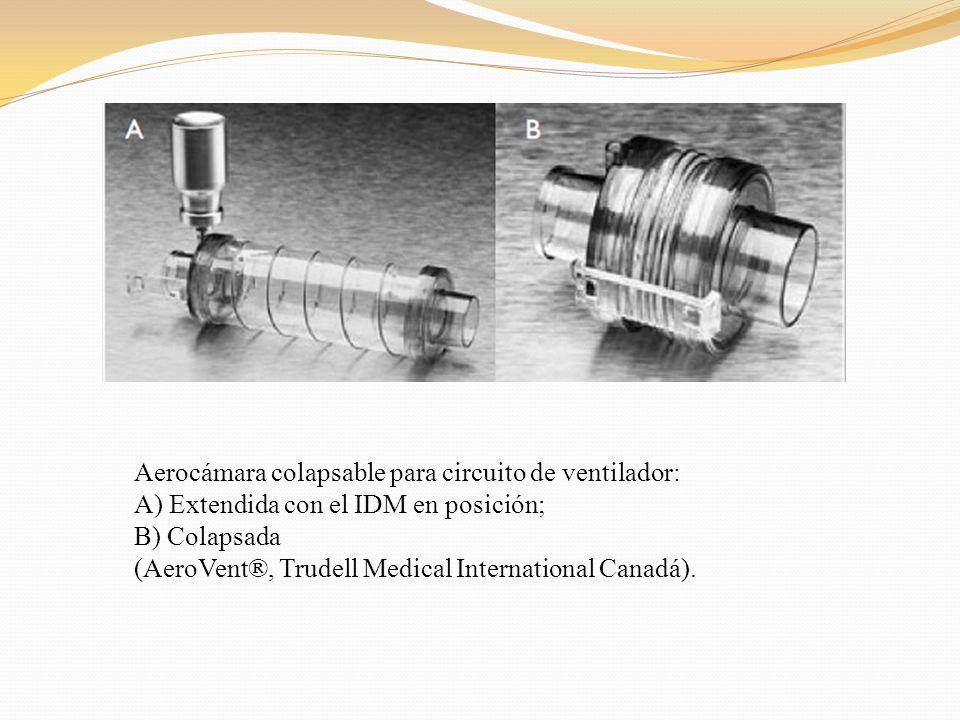 Aerocámara colapsable para circuito de ventilador: A) Extendida con el IDM en posición; B) Colapsada (AeroVent®, Trudell Medical International Canadá)