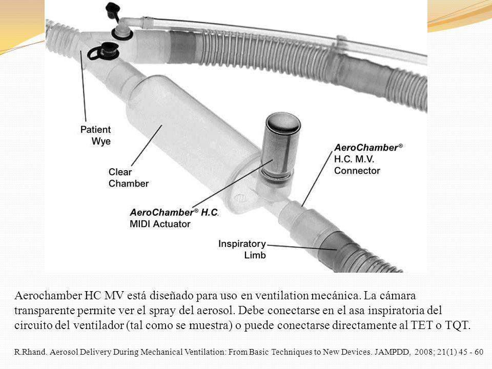 Aerochamber HC MV está diseñado para uso en ventilation mecánica. La cámara transparente permite ver el spray del aerosol. Debe conectarse en el asa i