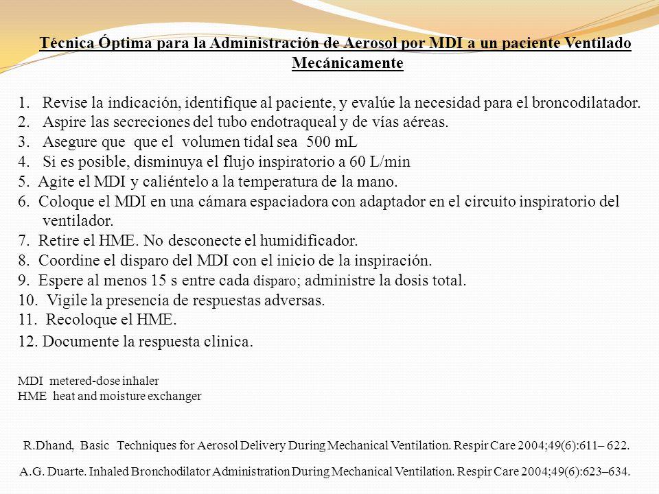 Técnica Óptima para la Administración de Aerosol por MDI a un paciente Ventilado Mecánicamente 1.Revise la indicación, identifique al paciente, y eval