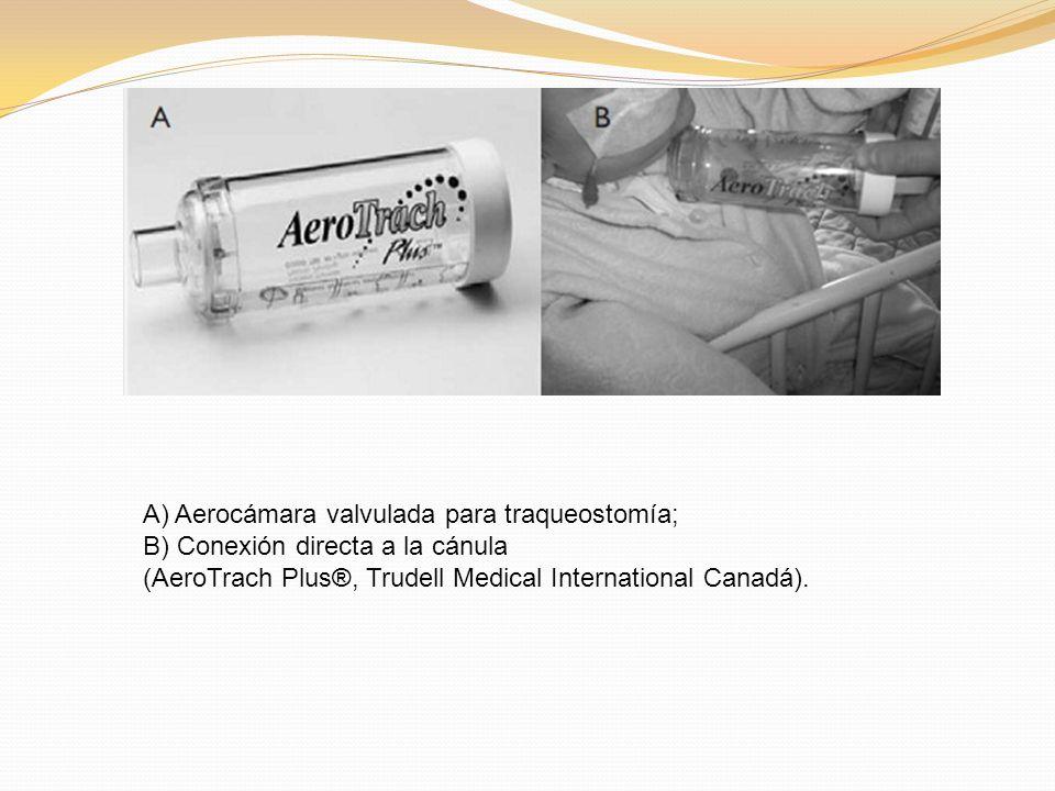 A) Aerocámara valvulada para traqueostomía; B) Conexión directa a la cánula (AeroTrach Plus®, Trudell Medical International Canadá).
