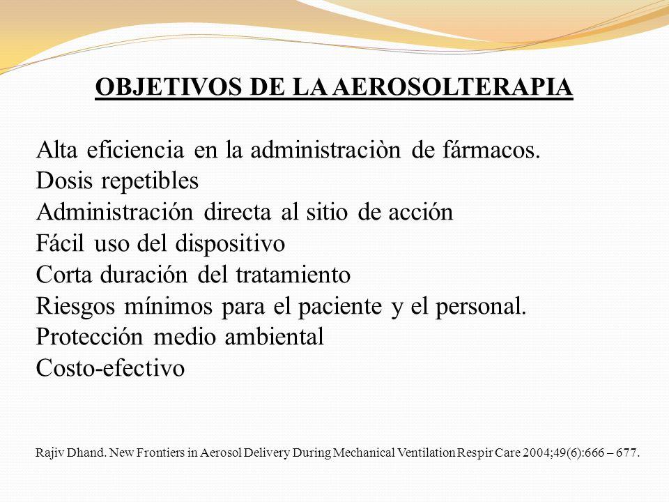 OBJETIVOS DE LA AEROSOLTERAPIA Alta eficiencia en la administraciòn de fármacos. Dosis repetibles Administración directa al sitio de acción Fácil uso