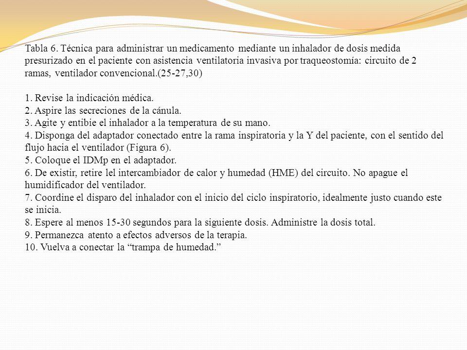 Tabla 6. Técnica para administrar un medicamento mediante un inhalador de dosis medida presurizado en el paciente con asistencia ventilatoria invasiva