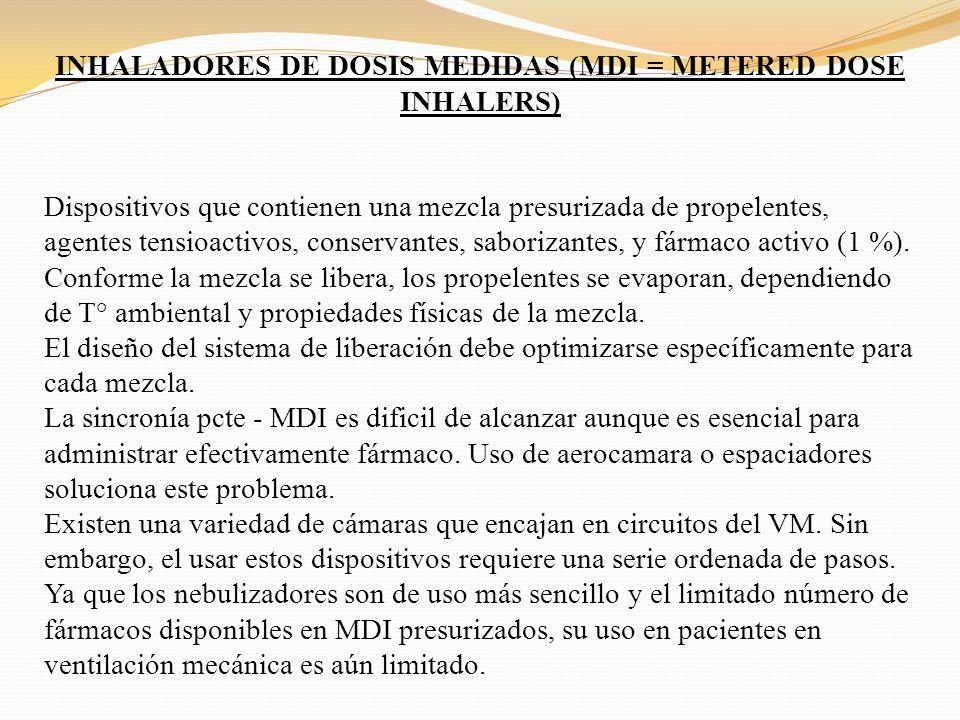 VENTAJAS Y DESVENTAJAS DE CADA TIPO DE DISPOSITIVO O SISTEMA GENERADOR DE AEROSOL CLINICAMENTE DISPONIBLE.