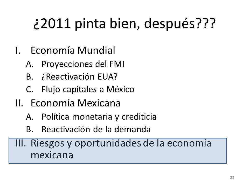 ¿2011 pinta bien, después . I.Economía Mundial A.Proyecciones del FMI B.¿Reactivación EUA.