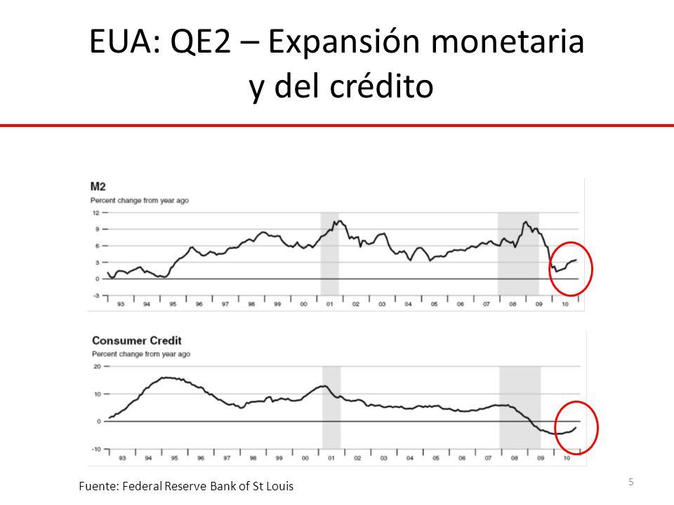 EUA: QE2 – Expansión monetaria y del crédito 5 Fuente: Federal Reserve Bank of St Louis