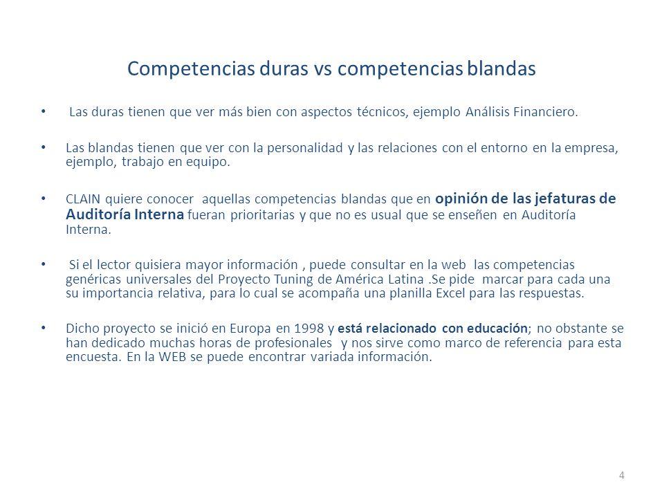 4 Competencias duras vs competencias blandas Las duras tienen que ver más bien con aspectos técnicos, ejemplo Análisis Financiero. Las blandas tienen