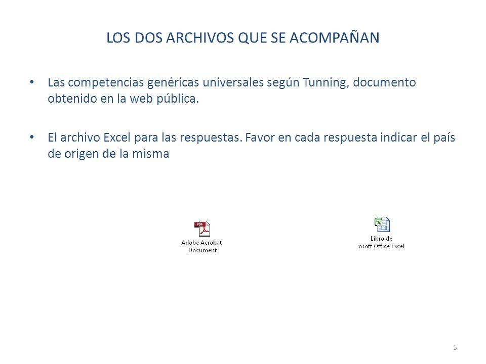 LOS DOS ARCHIVOS QUE SE ACOMPAÑAN 5 Las competencias genéricas universales según Tunning, documento obtenido en la web pública. El archivo Excel para
