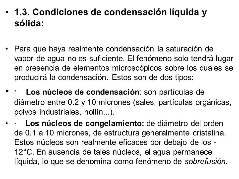 1.3. Condiciones de condensación líquida y sólida: Para que haya realmente condensación la saturación de vapor de agua no es suficiente. El fenómeno s