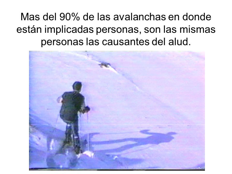 Mas del 90% de las avalanchas en donde están implicadas personas, son las mismas personas las causantes del alud.
