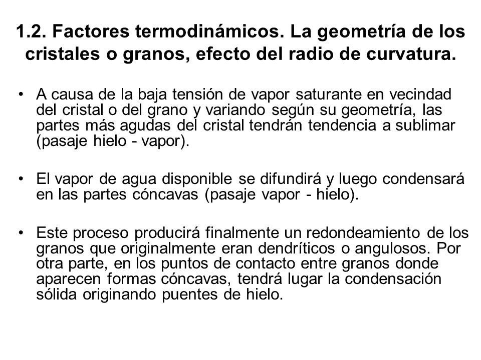 1.2. Factores termodinámicos. La geometría de los cristales o granos, efecto del radio de curvatura. A causa de la baja tensión de vapor saturante en