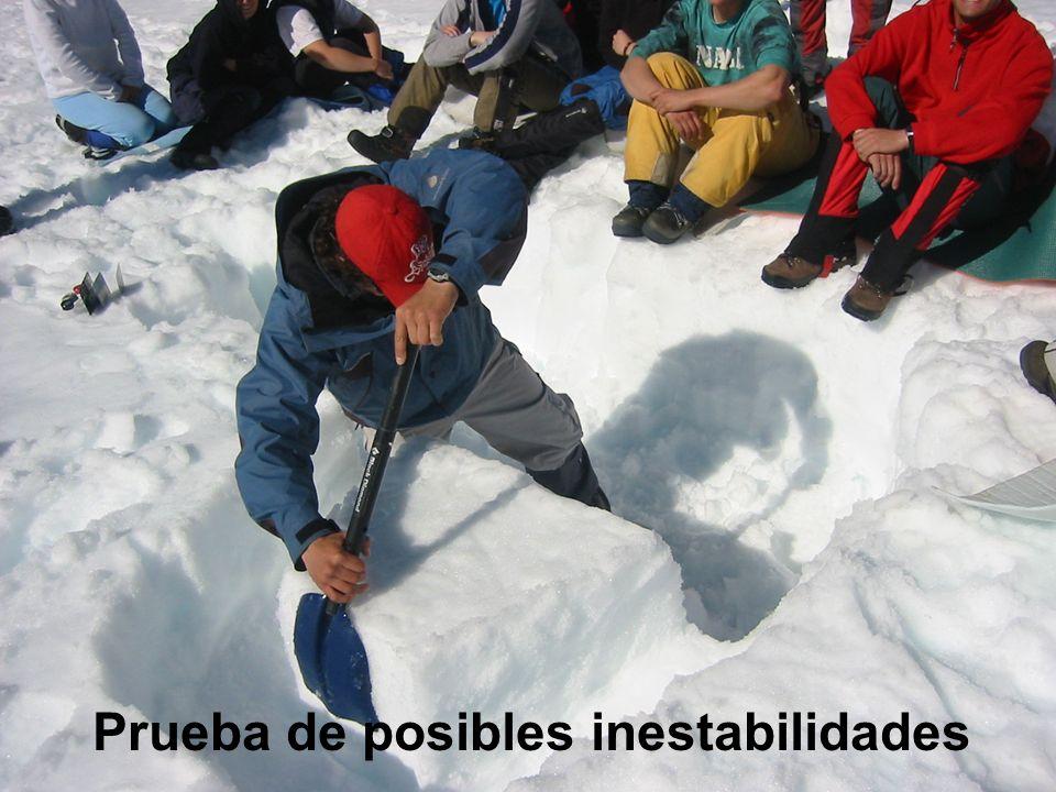 Prueba de posibles inestabilidades