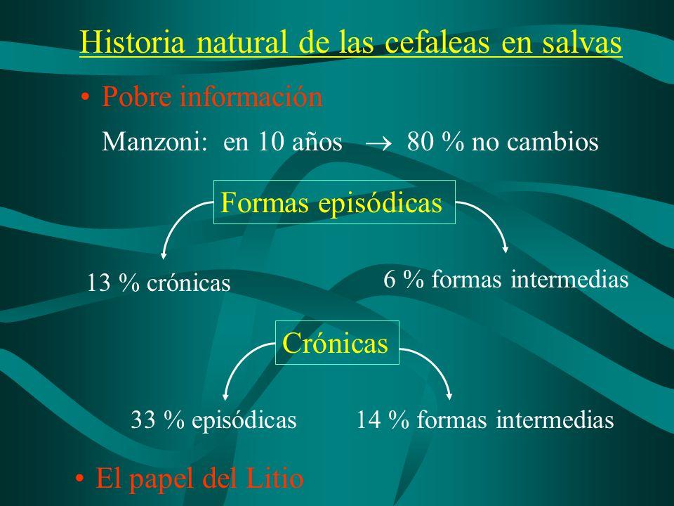 Historia natural de las cefaleas en salvas Pobre información Manzoni: en 10 años 80 % no cambios Formas episódicas 13 % crónicas 6 % formas intermedia