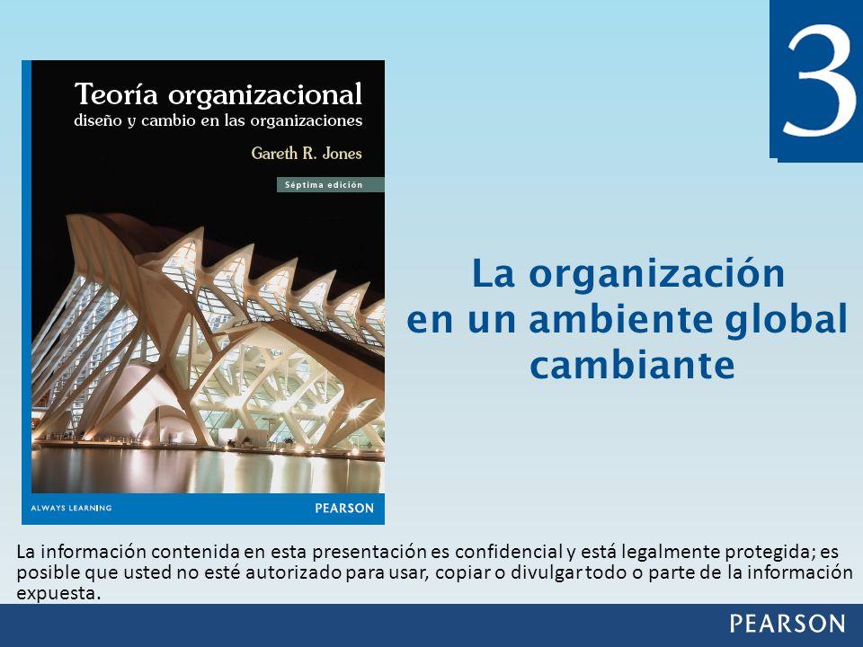 La organización en un ambiente global cambiante La información contenida en esta presentación es confidencial y está legalmente protegida; es posible