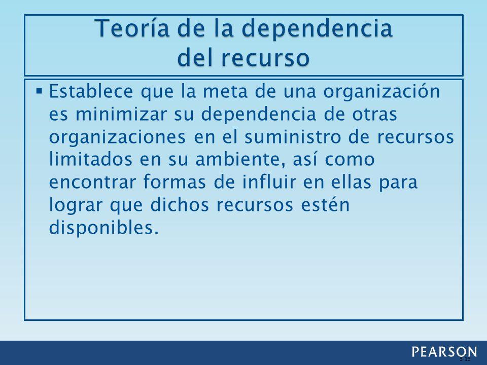 Establece que la meta de una organización es minimizar su dependencia de otras organizaciones en el suministro de recursos limitados en su ambiente, a