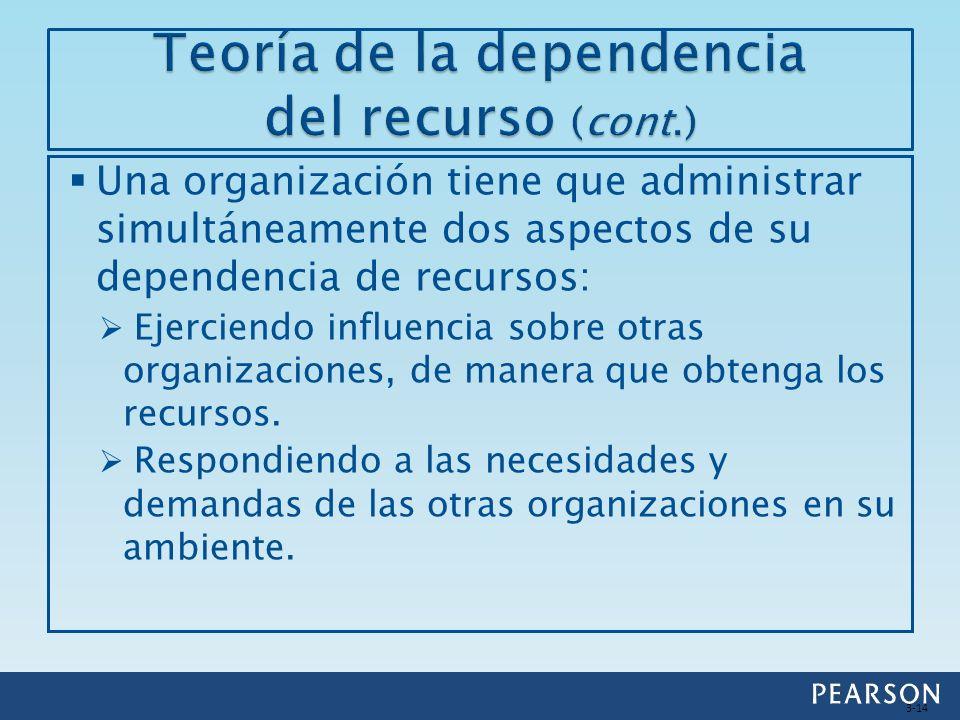 Una organización tiene que administrar simultáneamente dos aspectos de su dependencia de recursos: Ejerciendo influencia sobre otras organizaciones, d