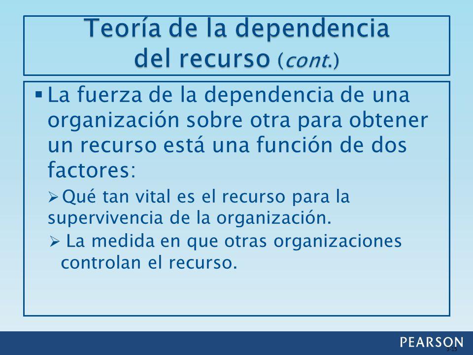 La fuerza de la dependencia de una organización sobre otra para obtener un recurso está una función de dos factores: Qué tan vital es el recurso para