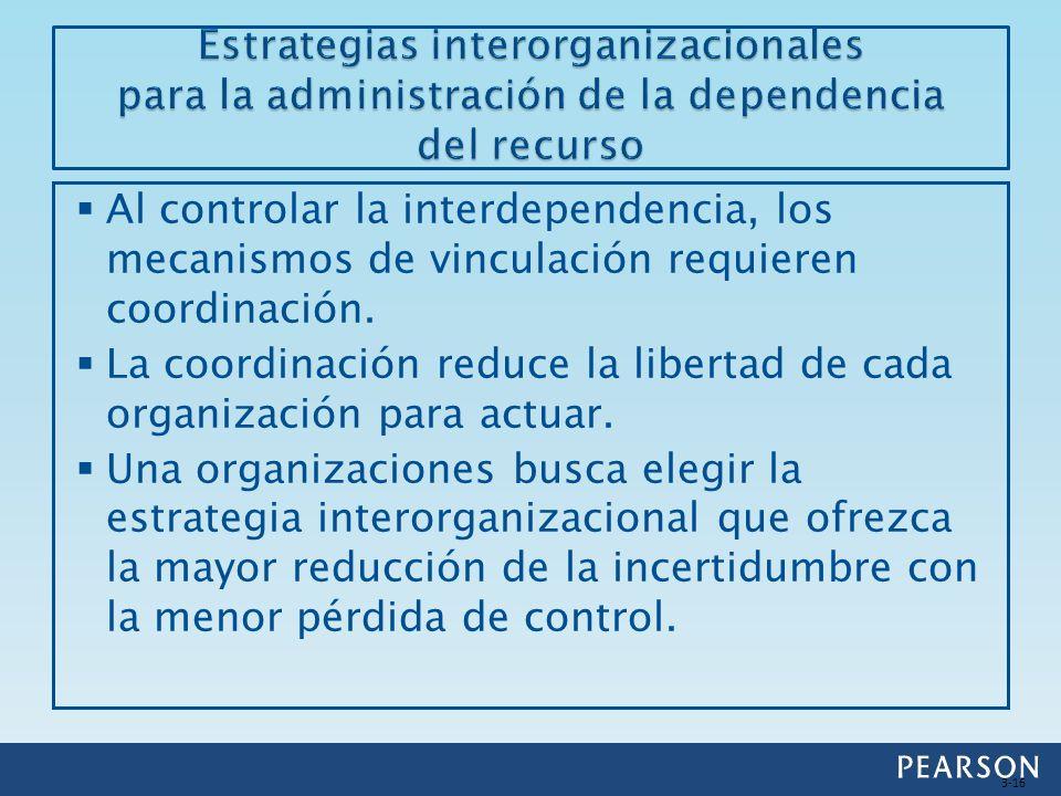 Al controlar la interdependencia, los mecanismos de vinculación requieren coordinación. La coordinación reduce la libertad de cada organización para a