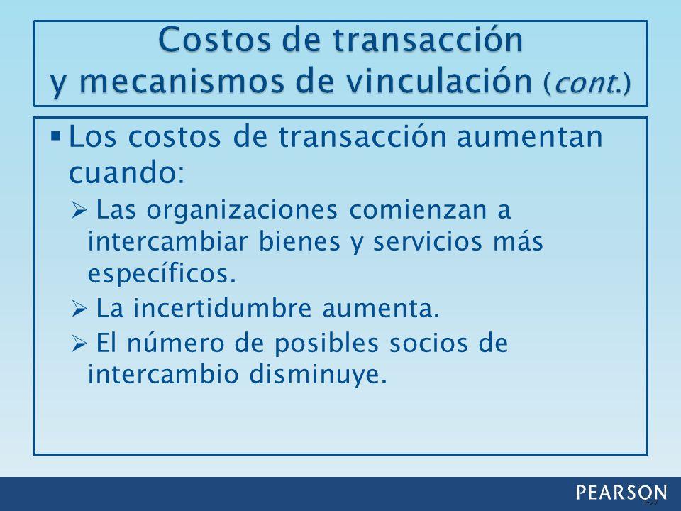 Los costos de transacción aumentan cuando: Las organizaciones comienzan a intercambiar bienes y servicios más específicos. La incertidumbre aumenta. E