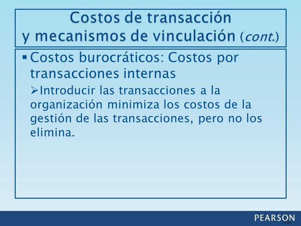 Costos burocráticos: Costos por transacciones internas Introducir las transacciones a la organización minimiza los costos de la gestión de las transac