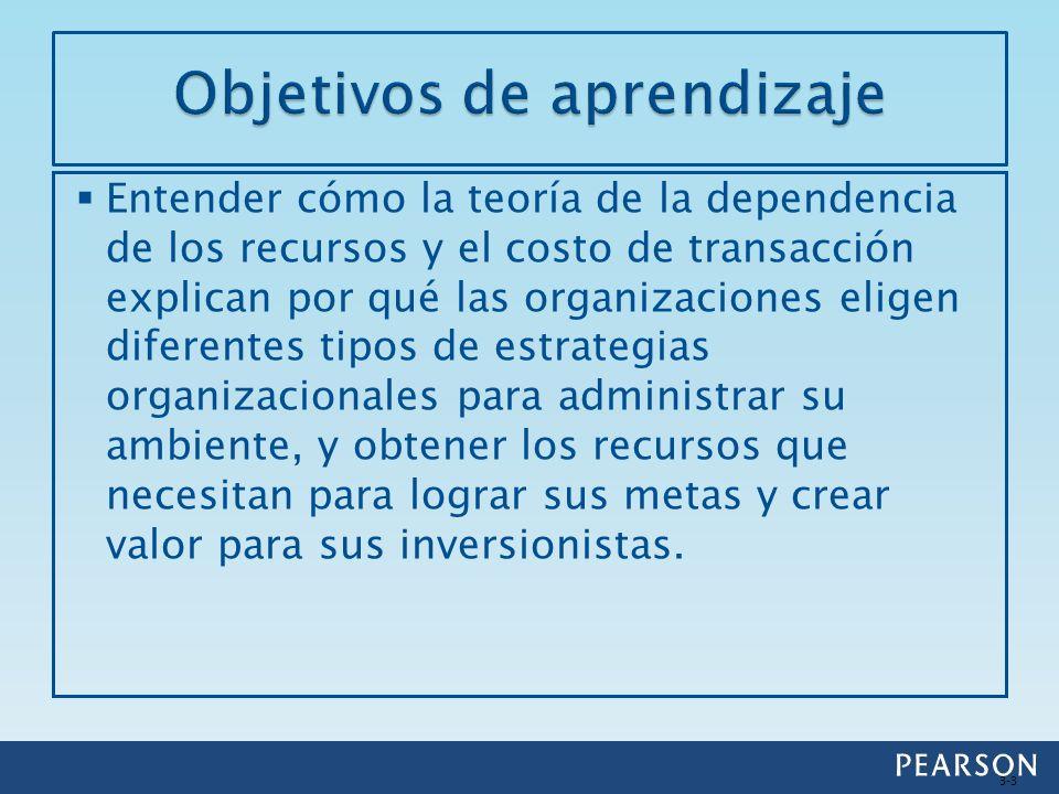 Entender cómo la teoría de la dependencia de los recursos y el costo de transacción explican por qué las organizaciones eligen diferentes tipos de est
