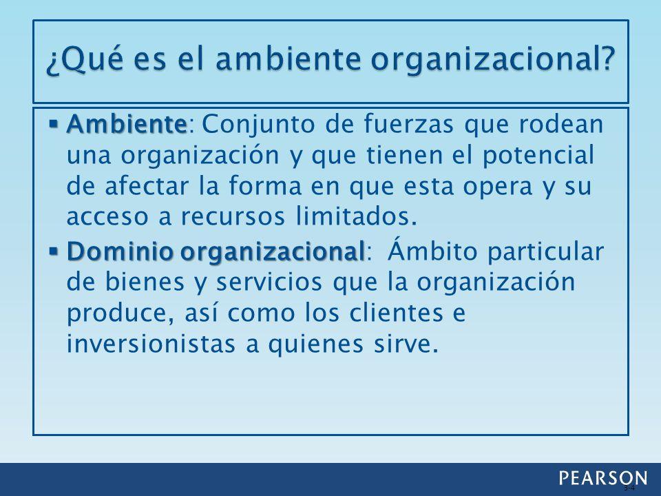 Ambiente Ambiente: Conjunto de fuerzas que rodean una organización y que tienen el potencial de afectar la forma en que esta opera y su acceso a recur