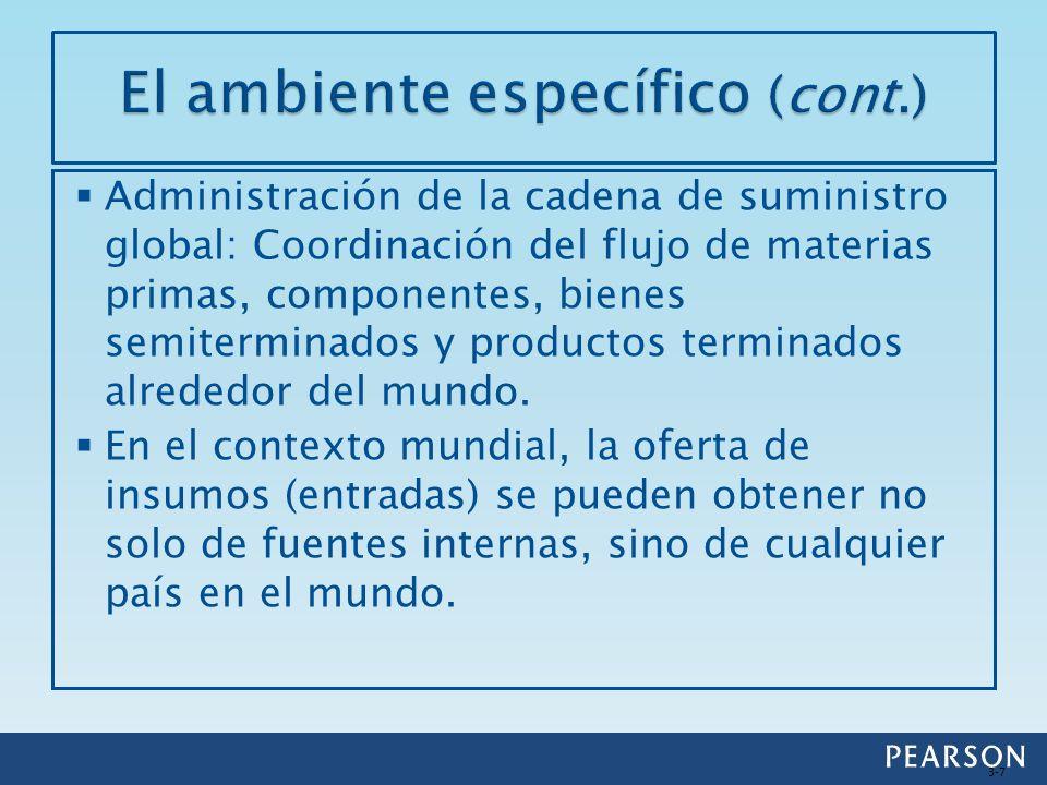 Administración de la cadena de suministro global: Coordinación del flujo de materias primas, componentes, bienes semiterminados y productos terminados