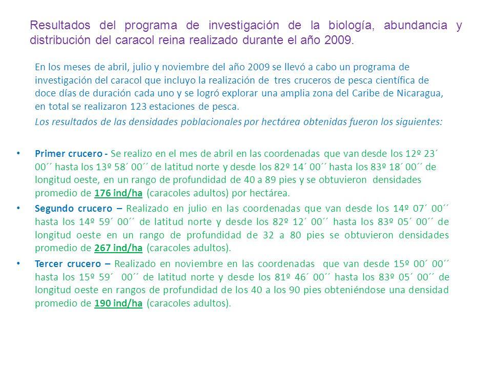 Resultados del programa de investigación de la biología, abundancia y distribución del caracol reina realizado durante el año 2009. En los meses de ab