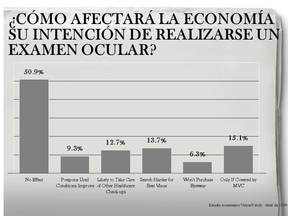 Estudio económico VisionWatch: Abril de 2009 ¿CÓMO AFECTARÁ LA ECONOMÍA SU INTENCIÓN DE REALIZARSE UN EXAMEN OCULAR?