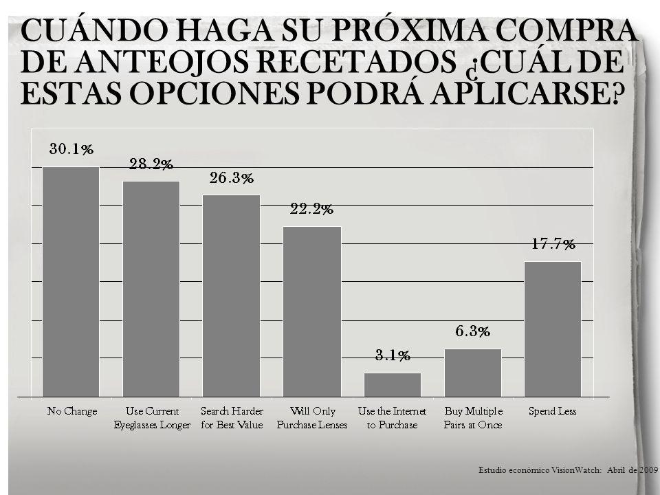 CUÁNDO HAGA SU PRÓXIMA COMPRA DE ANTEOJOS RECETADOS ¿CUÁL DE ESTAS OPCIONES PODRÁ APLICARSE? Estudio económico VisionWatch: Abril de 2009