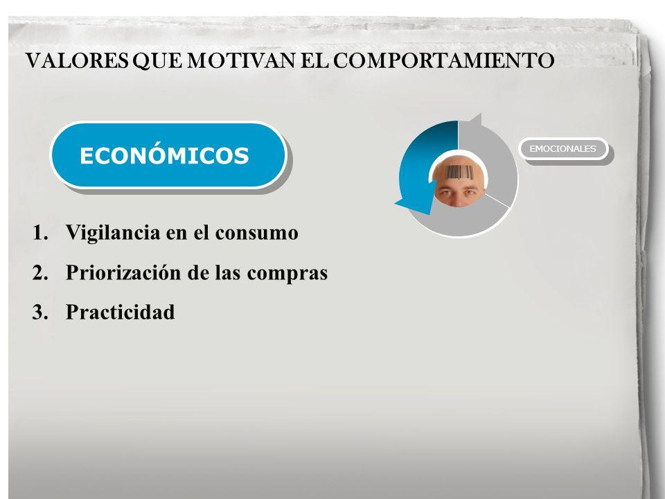 ECONÓMICOS EMOCIONALES VALORES QUE MOTIVAN EL COMPORTAMIENTO 1.Vigilancia en el consumo 2.Priorización de las compras 3.Practicidad