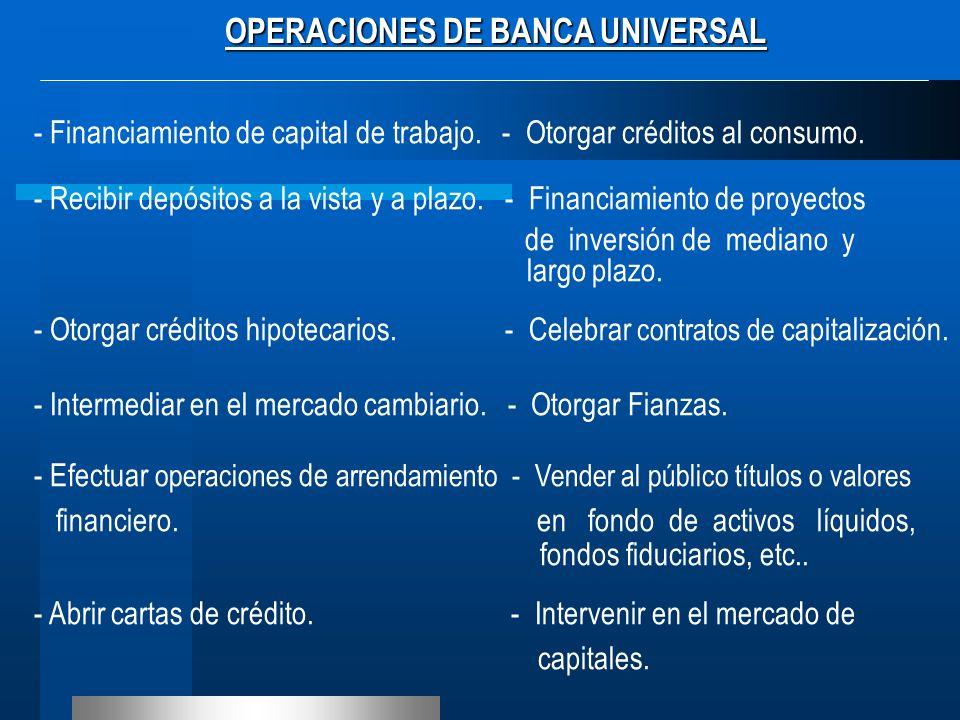 OPERACIONES DE BANCA UNIVERSAL - Financiamiento de capital de trabajo. - Otorgar créditos al consumo. - Recibir depósitos a la vista y a plazo. - Fina