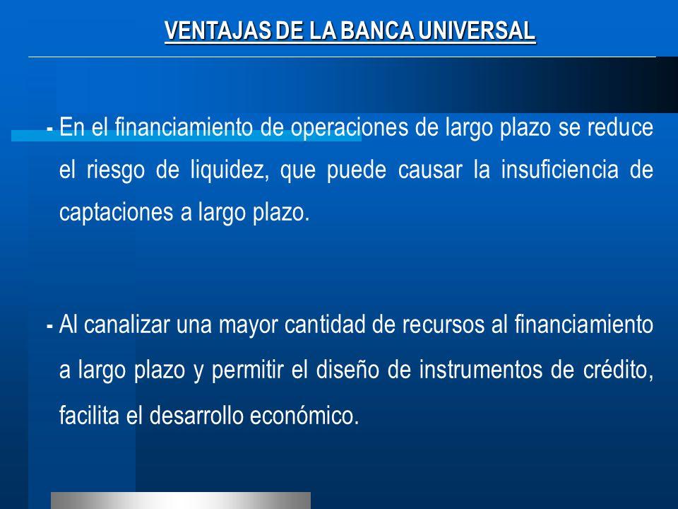 - En el financiamiento de operaciones de largo plazo se reduce el riesgo de liquidez, que puede causar la insuficiencia de captaciones a largo plazo.