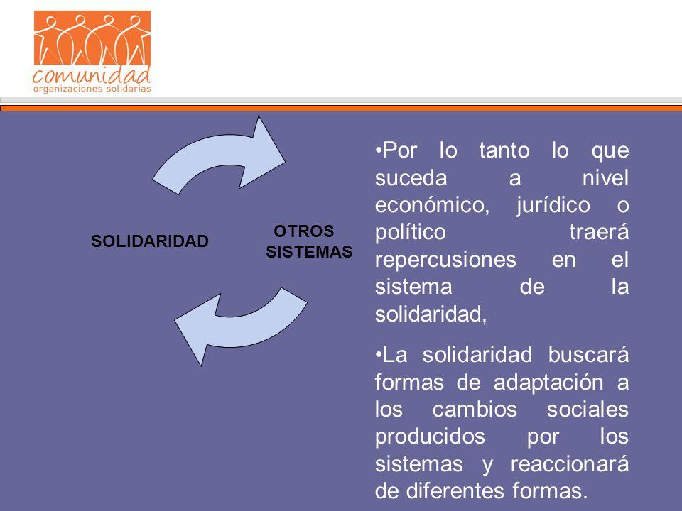 OTROS SISTEMAS SOLIDARIDAD Por lo tanto lo que suceda a nivel económico, jurídico o político traerá repercusiones en el sistema de la solidaridad, La solidaridad buscará formas de adaptación a los cambios sociales producidos por los sistemas y reaccionará de diferentes formas.