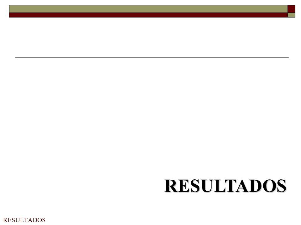 Verano, M. Grillo RESULTADOS RESULTADOS